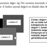 Z-index işlemi