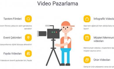 video-pazarlama