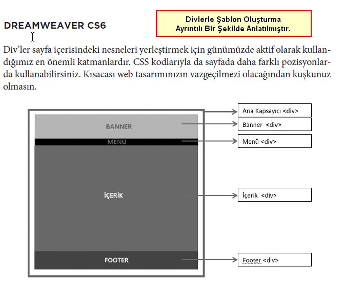 Yeni Kitap - Dreamweaver CS6 Konu Anlatımlı Kitap